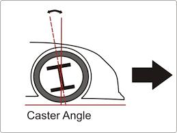 Bilderesultat for hjulgeometri