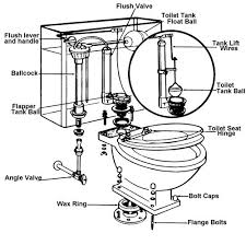 17 best images about plumbing on pinterest toilets, the family on 4 wire wirsbo valve wiring diagrams