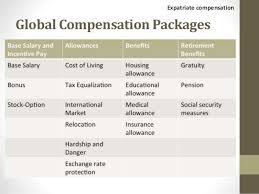 Expatriate management HRM CCT– Best Practices; 13. Expatriate compensation Global Compensation Packages ...