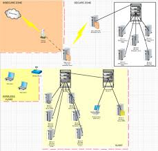 how to draw a network diagram with online templatenetwork diagram created by creately