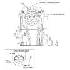 2001 polaris sportsman 500 wiring diagram pdf 2001 1996 polaris sportsman 400 wiring diagram 1996 auto wiring on 2001 polaris sportsman 500 wiring diagram