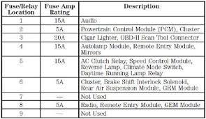ford f wiring diagram on ford radio wiring diagram 1973 79 pu amp 78 79 bronco diagrams 09 1998 ford