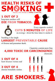 ideas about smoking effects on pinterest   smoking cessation    health risk associated   smoking   here are more of the health risks associated   smoking