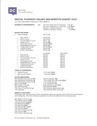 news dental connections hygienist salary survey