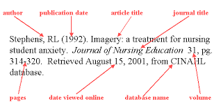 Citations in a bibliography are formulated in a similar way to a footnote or endnote  but do have slight variations from the way a footnote or endnote is
