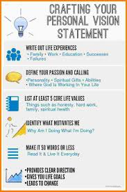 how to write a mission statement statement information how to write a mission statement mission statment11 jpg