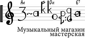 <b>Синтезатор</b> с клавиатурой 76 - 88 клавиш | Музыкальный ...
