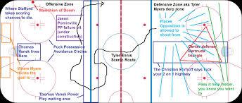 buffalo sabres rink diagram  nsfw    black  amp  blue  amp  goldsabres rink diagram