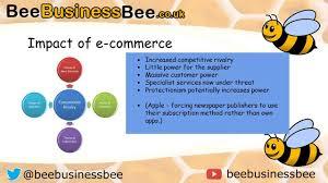 buss technological change e commerce aqa business exam video buss4 technological change e commerce aqa business exam video 2016