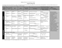 personal career development plan template personal career development plan template 1704