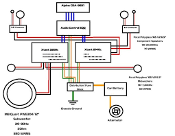 2004 nissan sentra car stereo wiring diagram wiring diagram nissan armada radio wiring diagram image about