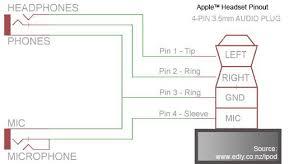 apple 30 pin wiring diagram apple image wiring diagram ipod usb cable wiring diagram ipod auto wiring diagram schematic on apple 30 pin wiring diagram