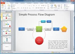 how to make a flowchart in powerpointprocess flow diagram for powerpoint