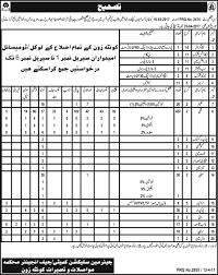 jobs in communication and construction department quetta  communication and construction department quetta jobs