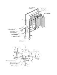wiring diagram 1997 ez go golf cart diagram wiring diagram 1997 ezgo txt diagrams for car