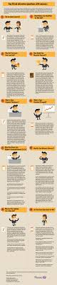 17 best images about interview tips interview body 17 best images about interview tips interview body language and job offers