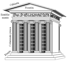 Resultat d'imatges de templos griegos