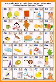 """<b>Английские буквосочетания</b>. <b>Гласные</b> / <b>English Spelling Patterns</b> ..."