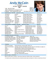 Acting resume help   Project management assignment help Acting resume help