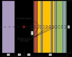 об истории разработки методик нейтронно-физических ...