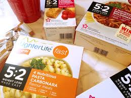 lighterlife fast review the 5 2 diet the easy way essays and wine lighter life fast diet review 5 2 fasting