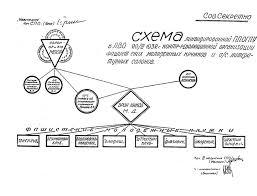 «О контрреволюционной организации фашистских молодежных ...