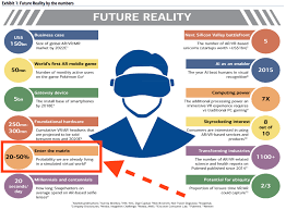 bank of america merrill lynch on reality being a matrix true future reality png