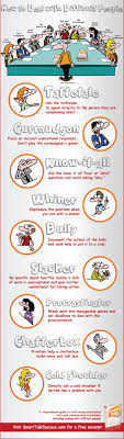 best images about difficult people at work how to deal difficult people