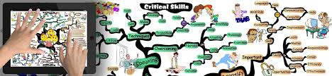 five critical career skills that will guarantee your success