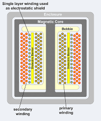 electricity the potential difference between primary and Isolation Transformer Wiring enter image description here isolation transformer wiring diagram