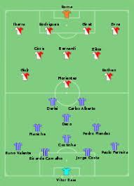 Final da Liga dos Campeões da UEFA de 2003–04