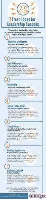 meta title emotional intelligence leadership qualities  click on image