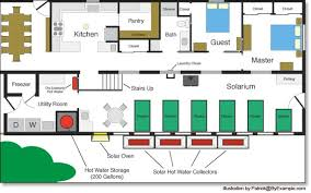 House Plans   ByExample comHomestead House Plans  Close up