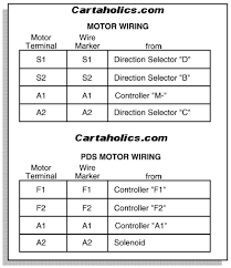 2003 ezgo txt wiring diagram wiring diagram for ez go txt the wiring diagram ezgo txt wiring diagram nodasystech wiring diagram