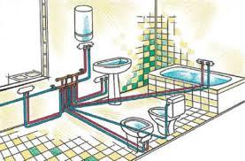 Замена труб Киев, замена труб в ванне Киев, замена труб в квартире Киев.