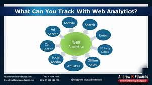 internet marketing internet marketing courses internet marketing strategy step by step
