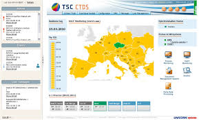 regional cooperation under tsc transmission system operator this unique platform is continuously upgraded and enriched additional functionalities and the following text will describe it in greater detail