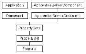 <b>New</b> at '<b>Macros</b>' & <b>Programming</b> - Autodesk Community- Inventor
