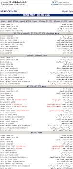 Hyundai Maintenance Schedule Maintenance Hyundai New Thinking New Possibilities