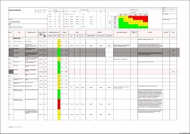 project risk assessment template xls template com project risk assessment template xls
