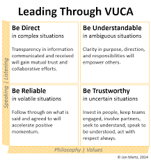 vuca times call for durt leaders how to be a durt leader in vuca times