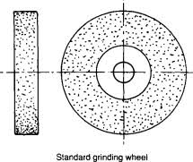 <b>Grinding Machines</b> - an overview | ScienceDirect Topics