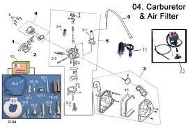 baja 50cc atv wiring diagram images dinli 50 quad wiring diagram 50cc alpha sports wiring diagramalphacar diagram pictures