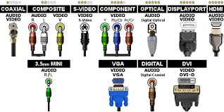 wiring diagrams for your entertainment system click here to load a permanent link for this diagram that can then be bookmarked or shared others or copy the url below