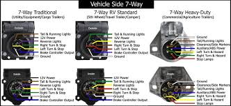 2005 dodge ram 7 pin trailer wiring diagram the wiring pickup trailer wiring diagram electronic circuit