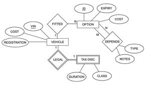 databasesdatabase schema diagram database entity relationship diagram