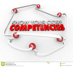 know your core competencies 3d words connected abilities skills know your core competencies 3d words connected abilities skills