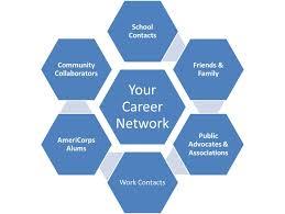 build a career doc tk build a career 23 04 2017