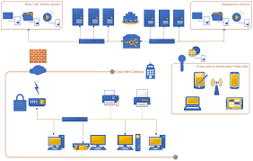 modern shapes in the new visio  org chart  network  timeline  and    modern visio network diagram