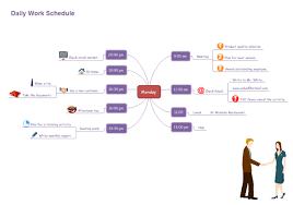 marketing plan brainstorming diagram   free marketing plan    daily work schedule brainstorming